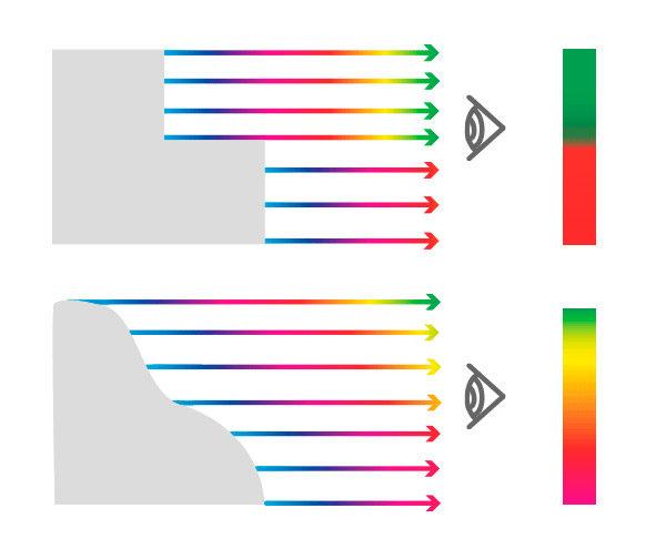 color-fundamentals-value-28-4974326